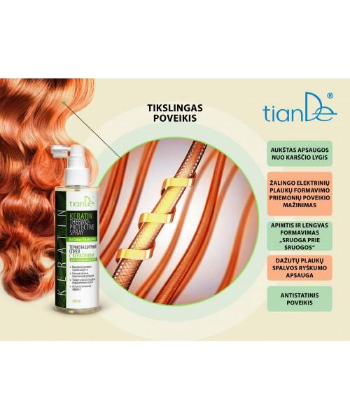 Tiande plaukų apsauga su keratinu 200ml